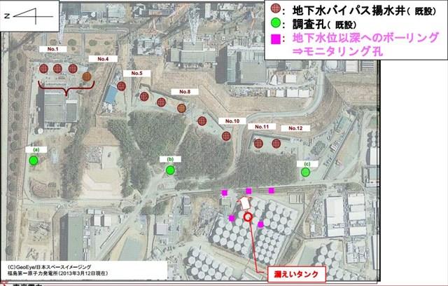 ▲<参考>2013年8月23日東電プレス向け資料地下水バイパス位置と漏洩タンク位置