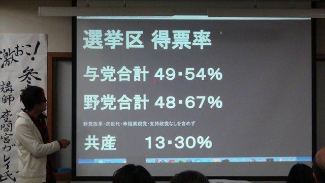 ▲共産党を含めた野党が共闘した場合、選挙区での得票率や野党が勝る分析を示す座間宮氏