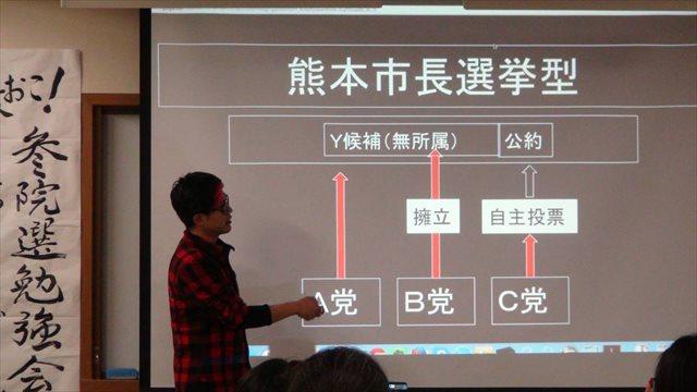▲候補者と共産党の党是が合わず支持できない場合に用いられる「熊本市長選挙型」。共産党支持者は自主投票とすることで、結果的にその野党候補者に票を譲った。