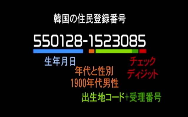 ▲韓国の住民登録番号の成り立ち(『現地取材レポート~韓国の住民登録番号制度~頻発するプライバシー侵害、情報流出、なりすまし事件』より)