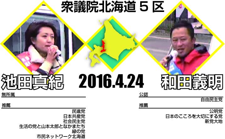 衆議院北海道5区補欠選挙