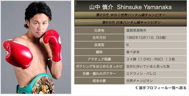 ▲山中慎介(帝拳ジムHPよりhttp://www.teiken.com/profile/yamanaka.html)