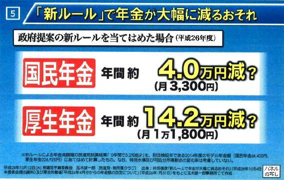 ▲10月12日、衆議院予算委員会で民進党・玉木雄一郎議員が示したパネル