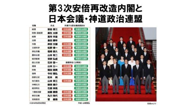 ▲「日本会議」「神道政治連盟」に所属する第3次安倍再改造内閣の顔ぶれ