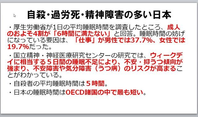 ▲日本人の平均睡眠時間が短い。また睡眠不足が続くと、うつ症状発症のリスクが高まる(インタビュー時のパワーポイントより)